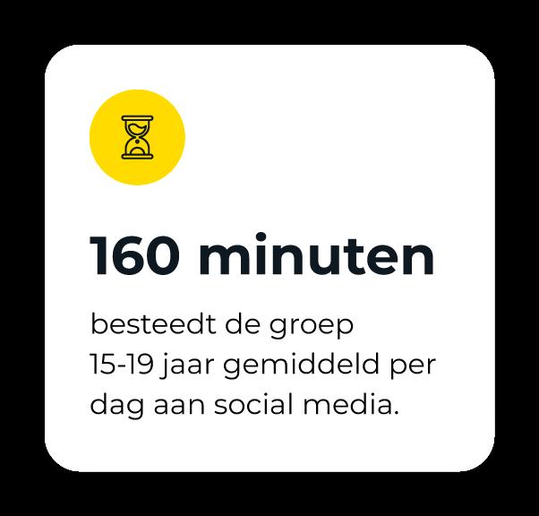 160 minuten besteedt de groep 15-19 jaar gemiddeld per dag aan social media